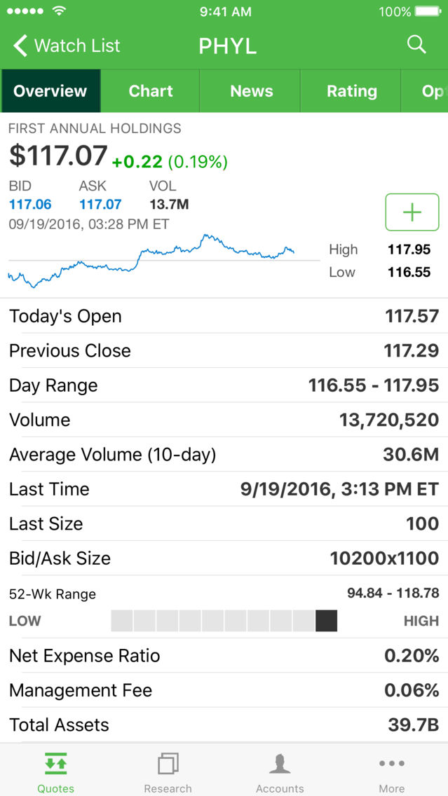 TD Ameritrade AdvisorClient® App for iPhone - Free Download